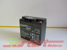 Energy Safe 18-12 Cycle